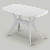 Kettler Oval Resin Patio Furniture Tables