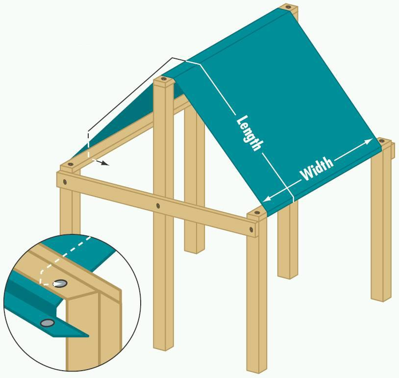How to Measure  sc 1 st  Backyard City & Custom Vinyl Tarp u0026 Canopy Tops for Swing Set Playset or Fort