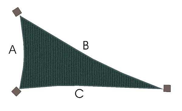 Sunbrella Triangle Shade Sail Sssafg141621ls