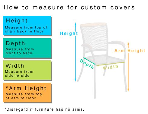 Measuring For Your Custom Patio Furniture Cover