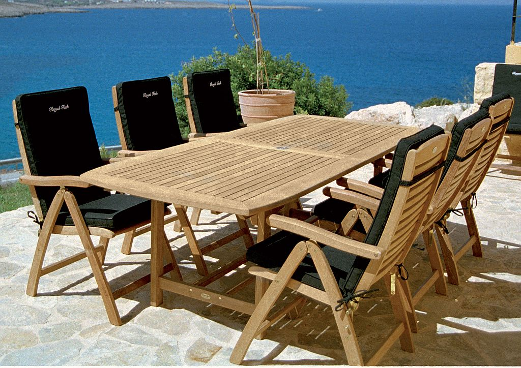 Rectangular Family Expansion Table Ferx